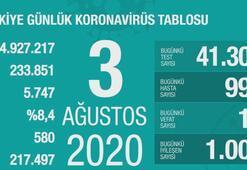 Türkiyenin günlük corona virüs tablosu (3 Ağustos 2020)