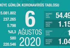 Türkiyenin günlük corona virüs tablosu (6 Ağustos 2020)