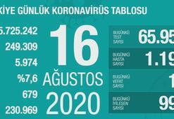Türkiyenin günlük corona virüs tablosu (16 Ağustos 2020)