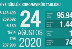 Türkiyenin günlük corona virüs tablosu ( 24 Ağustos 2020 )