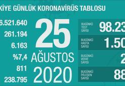 Türkiyenin günlük corona virüs tablosu ( 25 Ağustos 2020 )