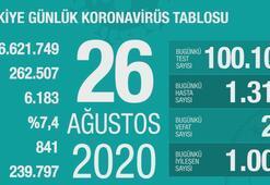 Türkiyenin günlük corona virüs tablosu ( 6 Ağustos 2020 )
