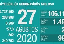 Türkiyenin günlük corona virüs tablosu ( 27 Ağustos 2020 )