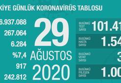 Türkiyenin günlük corona virüs tablosu ( 29 Ağustos 2020 )