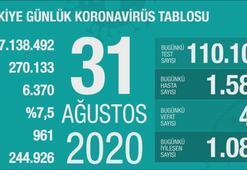Türkiyenin günlük corona virüs tablosu ( 31 Ağustos 2020 )