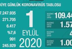 Türkiyenin günlük corona virüs tablosu ( 1 Eylül 2020 )