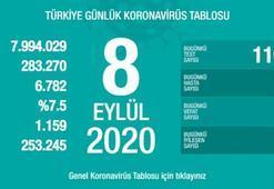Türkiyenin günlük corona virüs tablosu ( 8 Eylül 2020)