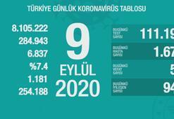 Türkiyenin günlük corona virüs tablosu ( 9 Eylül 2020)