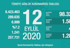 Türkiyenin günlük corona virüs tablosu ( 12 Eylül 2020 )