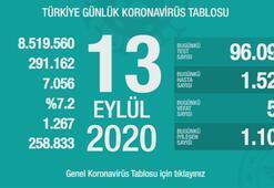 Türkiyenin günlük corona virüs tablosu ( 13 Eylül 2020)