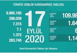 Türkiyenin günlük corona virüs tablosu ( 17 Eylül 2020)