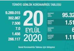 Türkiyenin günlük corona virüs tablosu ( 20 Eylül 2020)