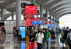 İstanbul Havalimanına Çin Dostu Havalimanı belgesi