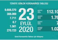 Türkiyenin günlük corona virüs tablosu ( 23 Eylül 2020)