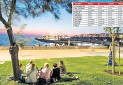 İzmir'i seven oy versin