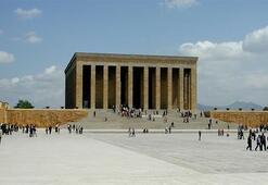 İç Anadolu Bölgesi İlleri Ve İlçeleri Nelerdir İsimleri Ve Nüfusları İle İç Anadolu Şehirleri