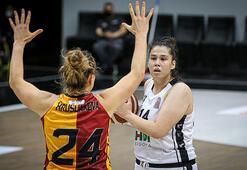 Beşiktaş HDI Sigorta - Galatasaray: 73-84