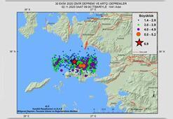Son dakika... Kandilliden flaş İzmir depremi açıklaması Harita paylaşıldı