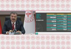 Sağlık Bakanı Koca: Bugünkü vaka sayımız 28 bin 351