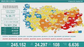 Türkiye'nin günlük koronavirüs tablosu ( 5 Ağustos 2021 )