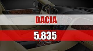 2018in ilk üç ayında kaç otomobil satıldı