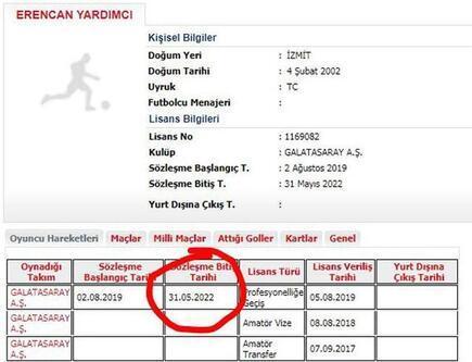 Galatasaray, Erencan Yardımcı ile 3 yıllık sözleşme imzaladı
