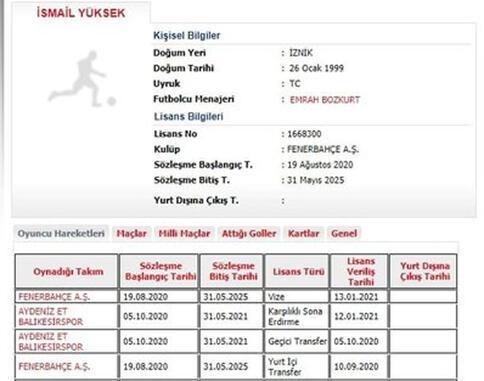 Son dakika | Fenerbahçe, İsmail Yüksekin lisansını çıkarttı