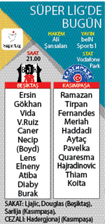 Beşiktaşta Rıdvan Yılmaz kulübeye, Caner Erkin 11e...