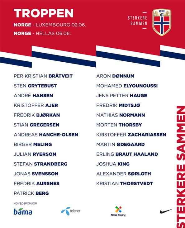 Norveç milli takım kadrosunu açıkladı Alexander Sörloth...