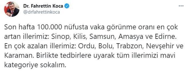 Son dakika... Sağlık Bakanı Fahrettin Koca açıkladı İşte vaka sayısının en çok arttığı 5 il...