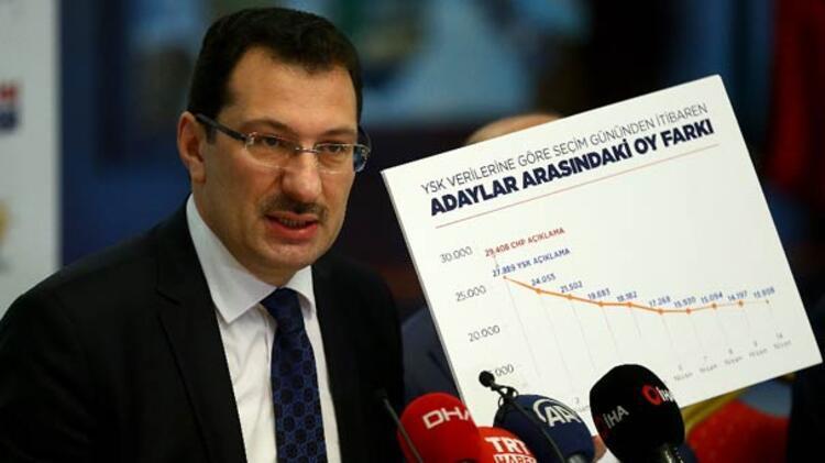AK Partiden flaş İstanbul açıklaması: İddiamız net, organize usulsüzlük yapıldı