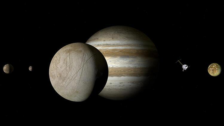 Güneş - Jüpiter karşıtlığı