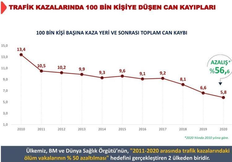 YENİ OTOYOLLARA SİSTEM KURULUYOR