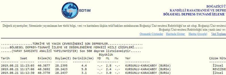 Bursada peş peşe 3 deprem