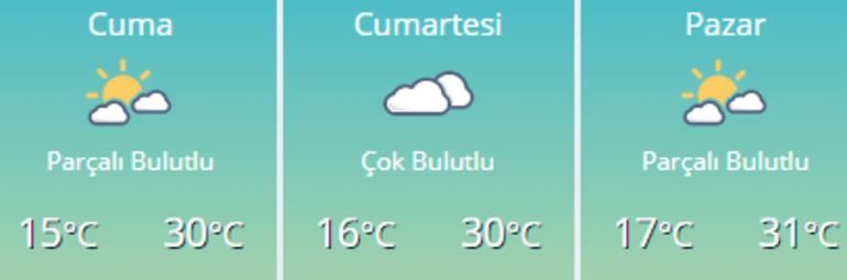 Ankara, İstanbul, İzmir ve diğer illerin hava durumu Hafta sonu hava nasıl olacak