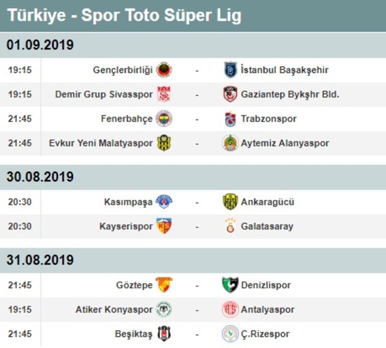 Süper Lig 2. hafta puan durumu Süper Ligde 2. hafta sonuçları ve 3. hafta fikstürü
