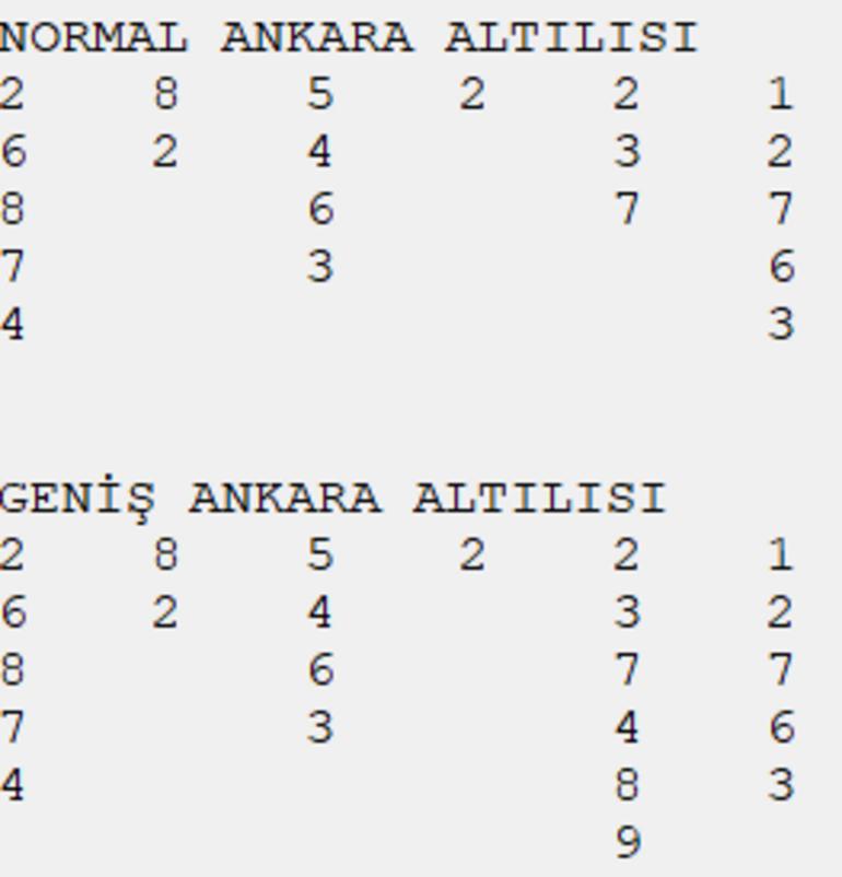 Ankarada Duquan