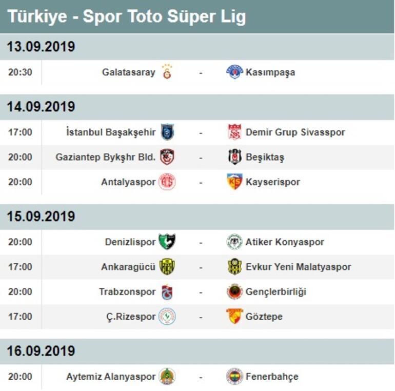 Galatasaray Kasımpaşa maçı ne zaman saat kaçta Süper Lig puan durumu ve haftanın maçları