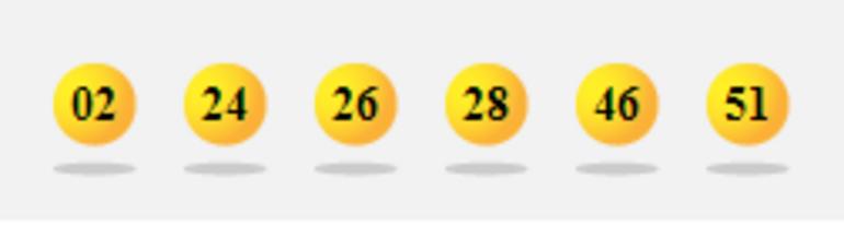 12 Eylül Süper Loto çekiliş sonuçları saat kaçta açıklanacak