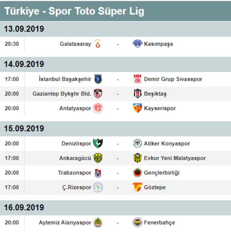 Süper Lig 4. hafta fikstürü Galatasaray, Beşiktaş, Fenerbahçe maçları...