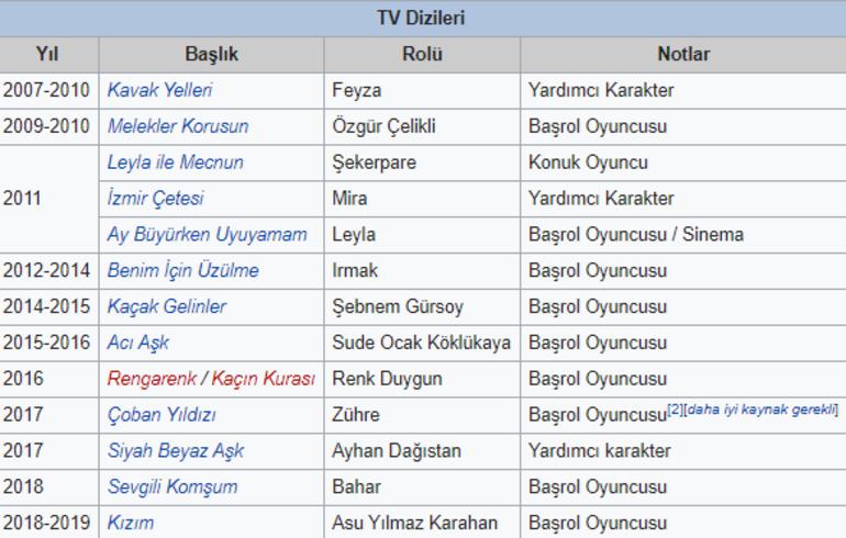 Caner Cindoruk ve Selin Şekerci ayrıldı mı Caner Cindoruk kimdir Selin Şekerci hangi dizilerde oynadı