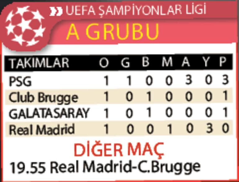 Galatasaray, Paris Saint Germain'i ağırlıyor