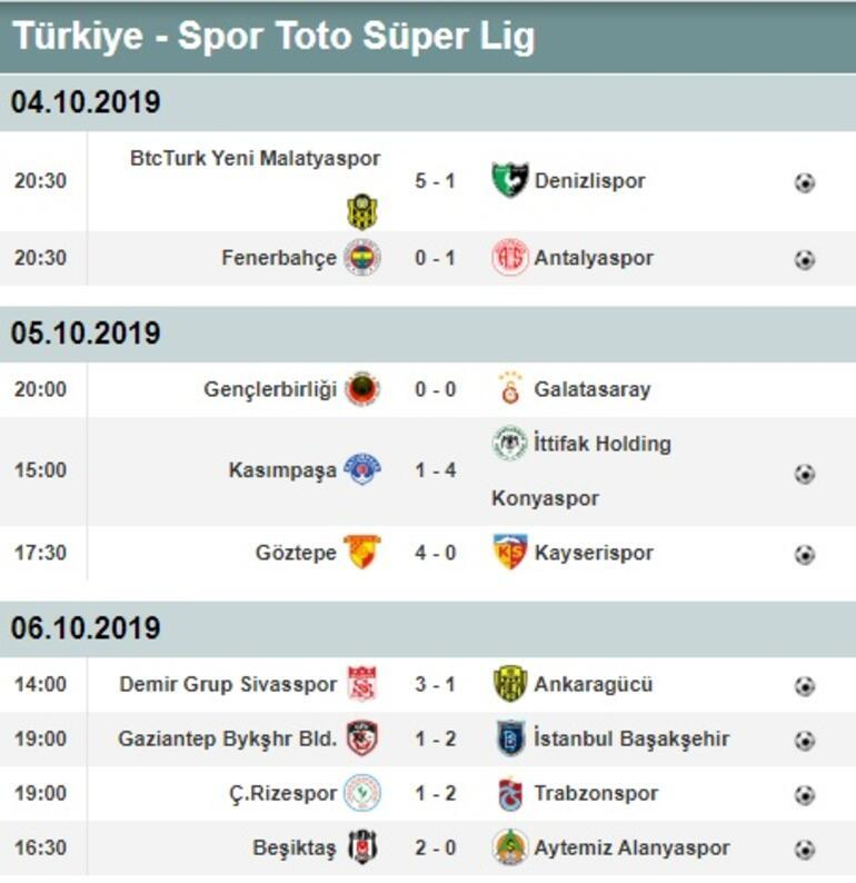 Süper Lig 7. hafta maç sonuçları ve puan durumu Süper Lig 8. hafta fikstürü