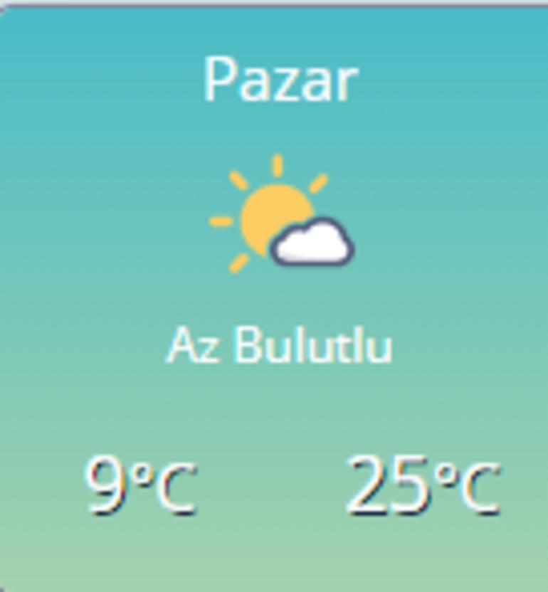 Pazar günü hava nasıl olacak 13 Ekim hava durumu
