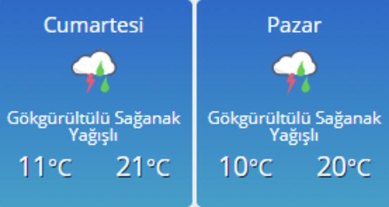 Hafta sonu yağmur var mı Cumartesi - Pazar hava durumu