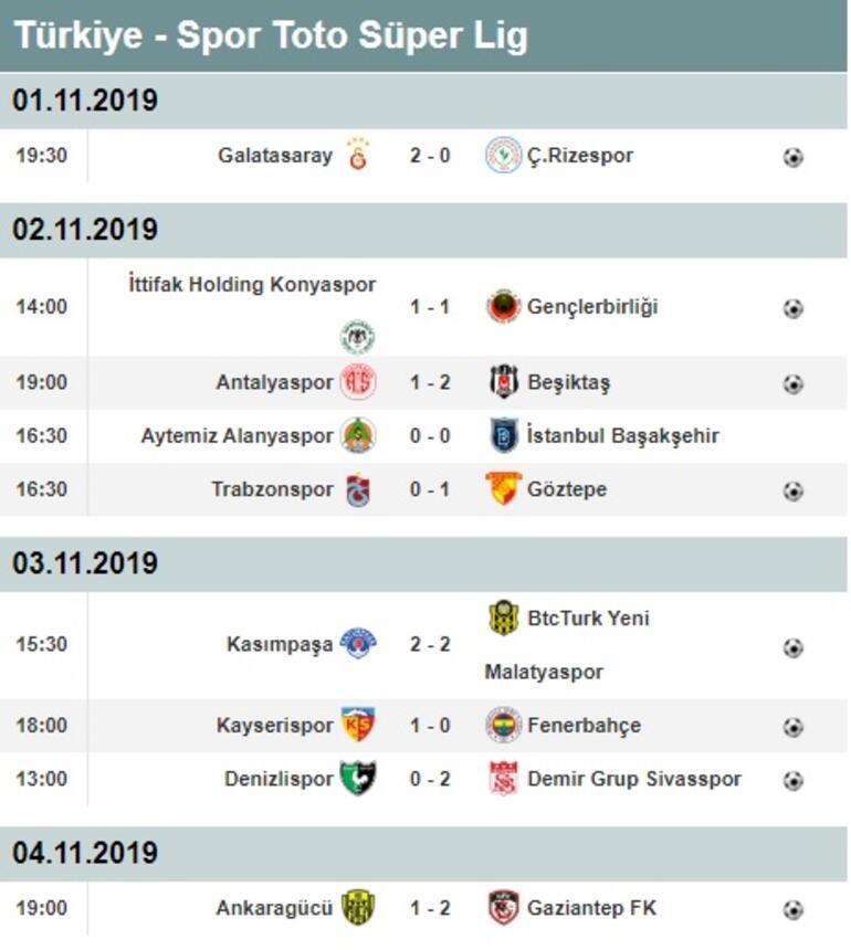 Süper Ligde 10. hafta puan durumu ve maç sonuçları İşte 11. hafta fikstürü