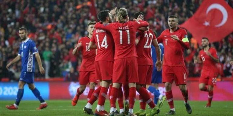 Milliler kritik müsabakada Türkiye İzlanda maçı bu akşam saat kaçta hangi kanalda