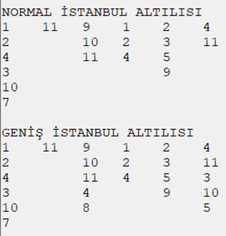 İstanbulda Atiba