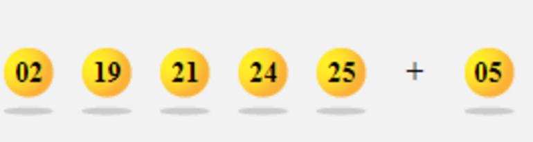 Şans Topu çekilişi saat kaçta başlıyor 962. Şans Topu çekiliş sonuçları ne zaman açıklanır
