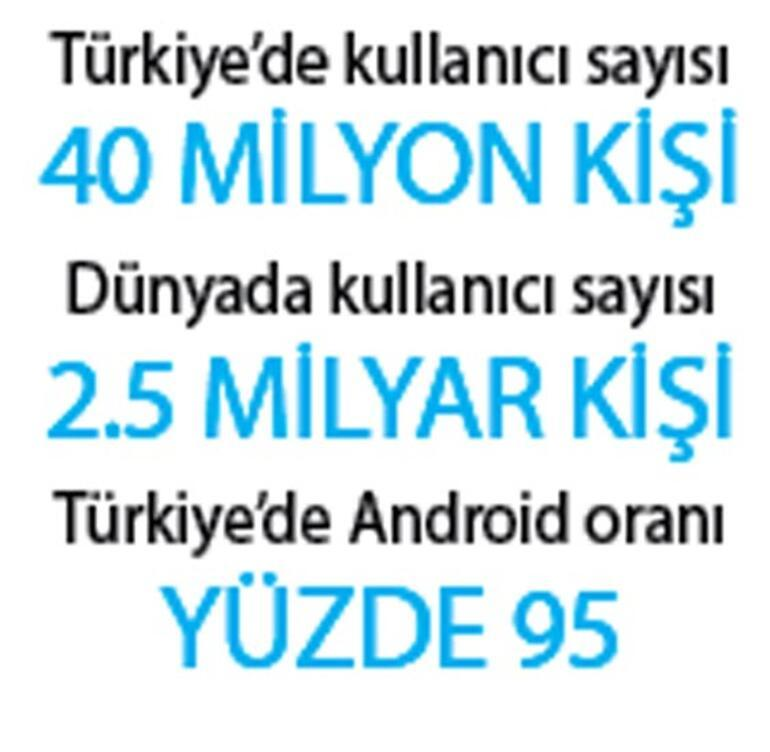 Android şoku